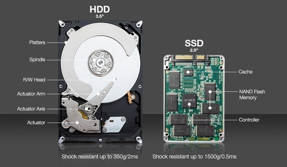 Bios Booting Process furthermore Fate Full Version additionally Ximage   Pagespeed Gp Jp Jw Pj Ws Js Rj Rp Rw Ri Cp Md Ic Hw Jwcvyrt furthermore Winxp Changedrivelettermenu together with Seagate Stcg Tb Central Wireless Hard Drive L. on hard disk drive types
